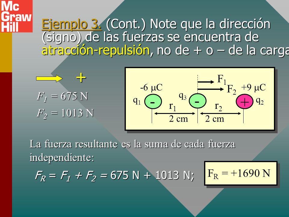 Ejemplo 3. Una carga de –6 C se coloca a 4 cm de una carga de +9 C. ¿Cuál es la fuerza resultante sobre una carga de –5 C que se ubica a medio camino