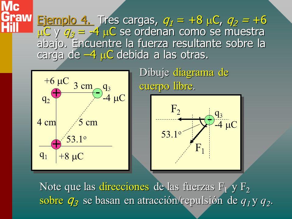 Ejemplo 3. (Cont.) Note que la dirección (signo) de las fuerzas se encuentra de atracción-repulsión, no de + o – de la carga. - + 2 cm +9 C-6 C q1q1 q