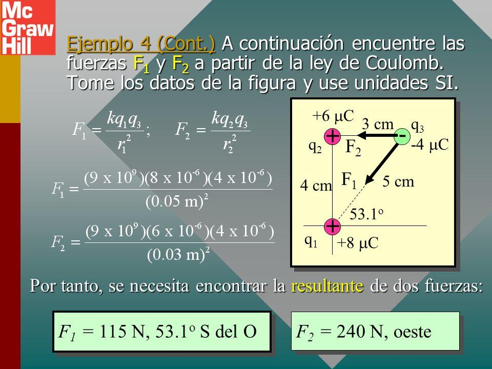 Ejemplo 4. Tres cargas, q 1 = +8 C, q 2 = +6 C y q 3 = -4 C se ordenan como se muestra abajo. Encuentre la fuerza resultante sobre la carga de –4 C de