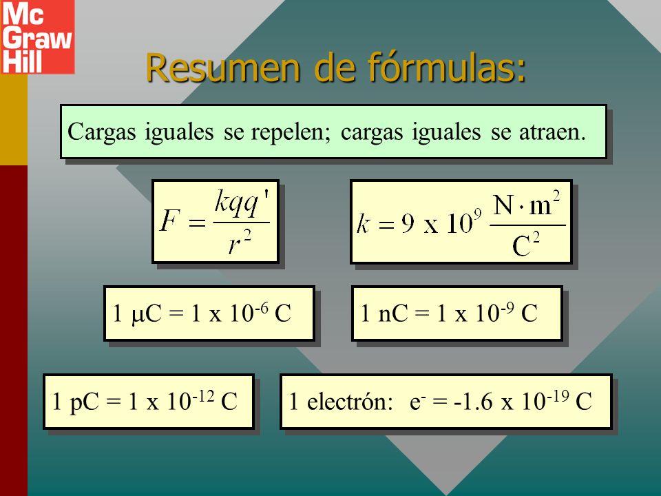 Ejemplo 4 (Cont.) La fuerza resultante es 317 N. Ahora es necesario determinar el ángulo o dirección de esta fuerza. -69.2 N - -309 N R -62.9 N O, el