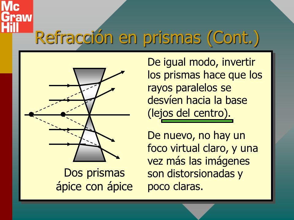Refracción en prismas (Cont.) Dos prismas ápice con ápice De igual modo, invertir los prismas hace que los rayos paralelos se desvíen hacia la base (lejos del centro).