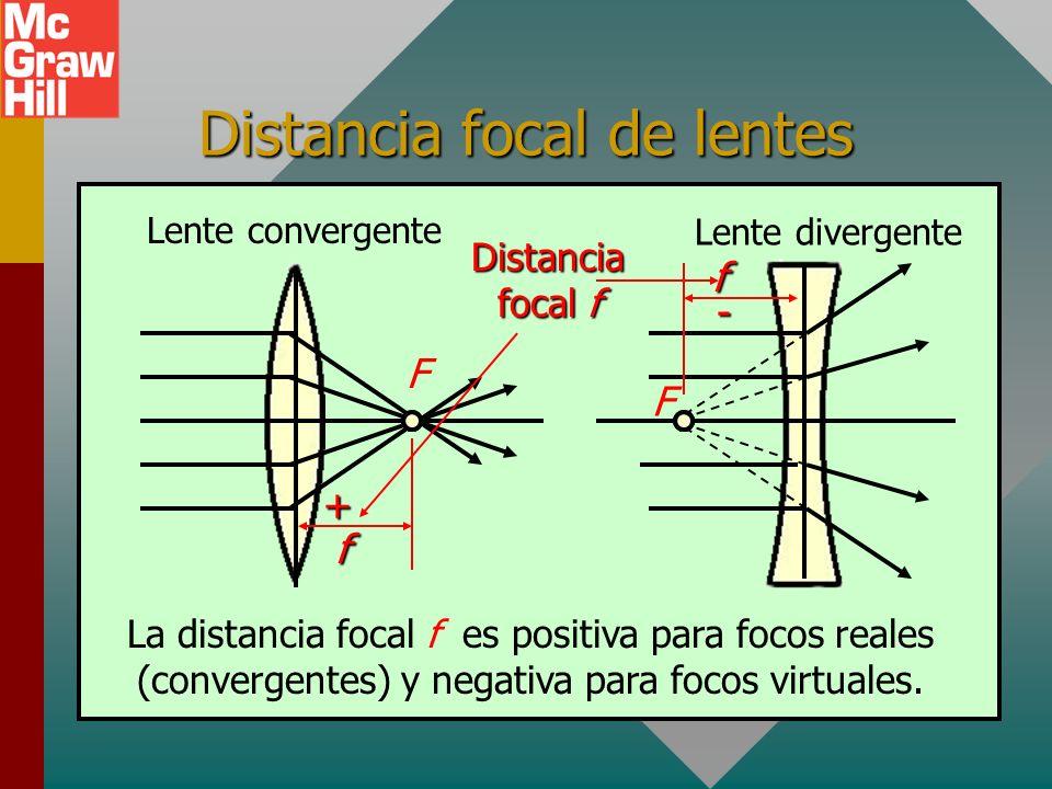 Distancia focal de lentes Lente convergente Lente divergente f + f- La distancia focal f es positiva para focos reales (convergentes) y negativa para focos virtuales.