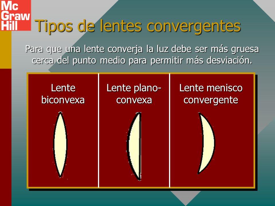 Tipos de lentes convergentes Para que una lente converja la luz debe ser más gruesa cerca del punto medio para permitir más desviación.