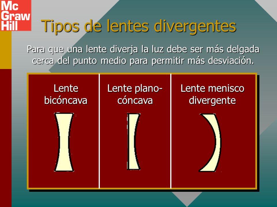 Tipos de lentes divergentes Para que una lente diverja la luz debe ser más delgada cerca del punto medio para permitir más desviación.