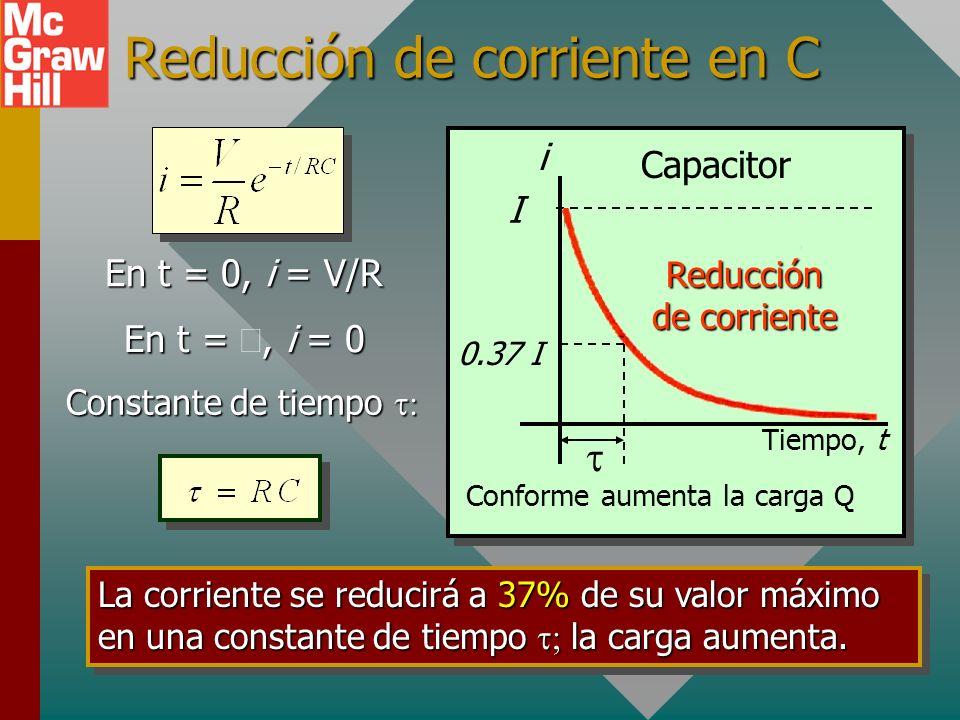 Aumento de carga t = 0, Q = 0, I = V/R t =, i =, Q m = C V Constante de tiempo Constante de tiempo En un capacitor, la carga Q aumentará a 63% de su v