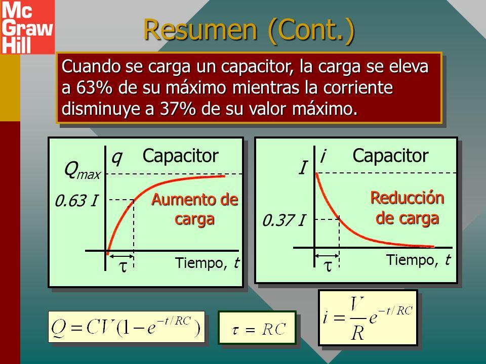 Resumen (Cont.) La corriente se reducirá a 37% de su valor máximo en una constante de tiempo = L/R. La corriente inicial, I = V/R, se reduce a cero co