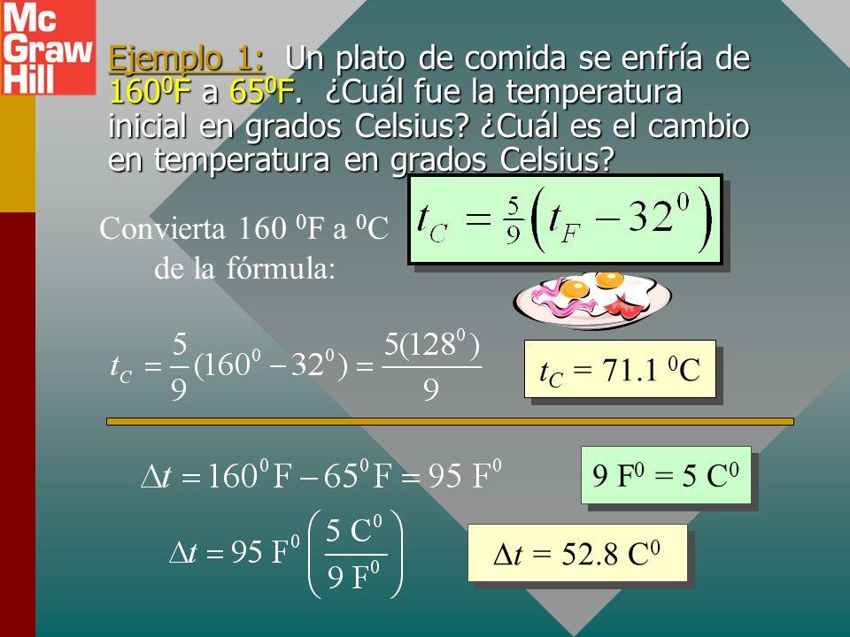 Temperaturas específicas 212 0 F 32 0 F 100 0 C 00C00C 180 F 0 100 C 0 tCtC tFtF Mismas temperaturas tienen números diferentes: 0 C 0 F
