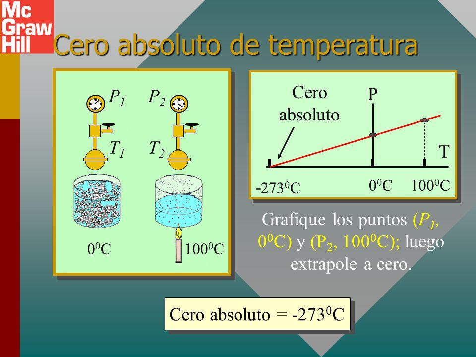 Termómetro a volumen constante Válvula Volumen constante de un gas. (Aire, por ejemplo) Presión absoluta La búsqueda para un cero verdadero de tempera