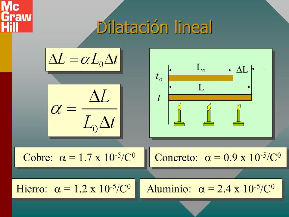 Comparación de cuatro escalas 1 C 0 = 1 K 5 C 0 = 9 F T K = t C + 273 0 hielo vapor Cero absoluto 100 0 C 00C00C -273 0 C Celsius C Fahrenheit 32 0 F