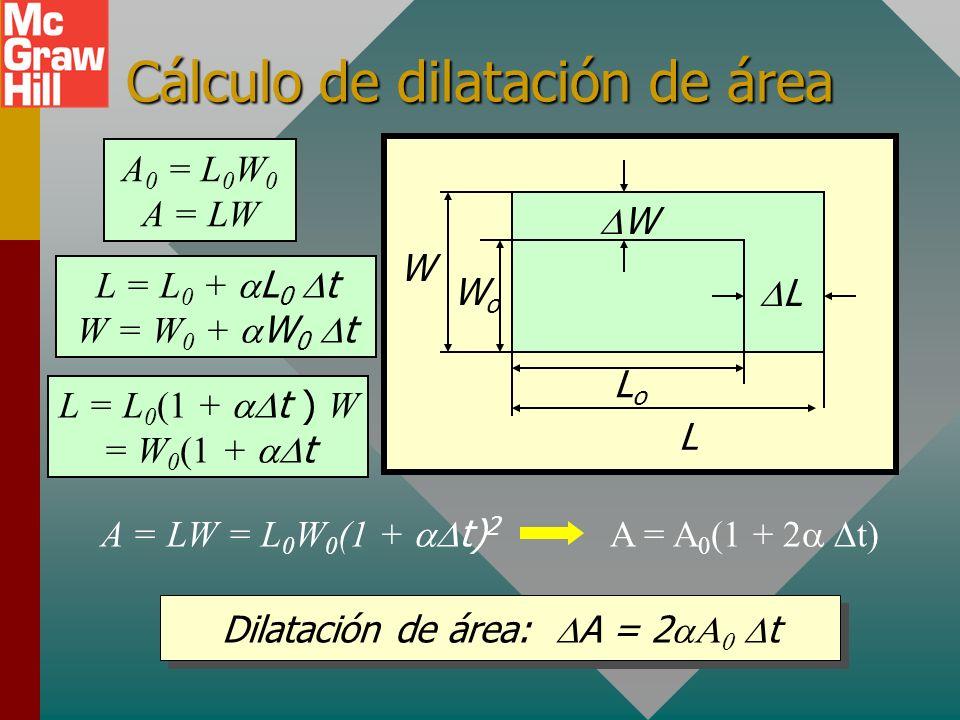 Dilatación de área La dilatación de área es análoga a la ampliación de una fotografía. El ejemplo muestra una tuerca caliente que se encoge para un fi