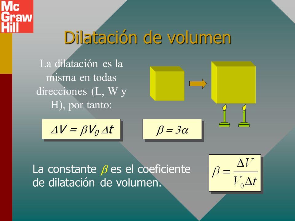 Cálculo de dilatación de área W L L LoLo WoWo W A 0 = L 0 W 0 A = LW L = L 0 + L 0 t W = W 0 + W 0 t L = L 0 (1 + t ) W = W 0 (1 + t A = LW = L 0 W 0