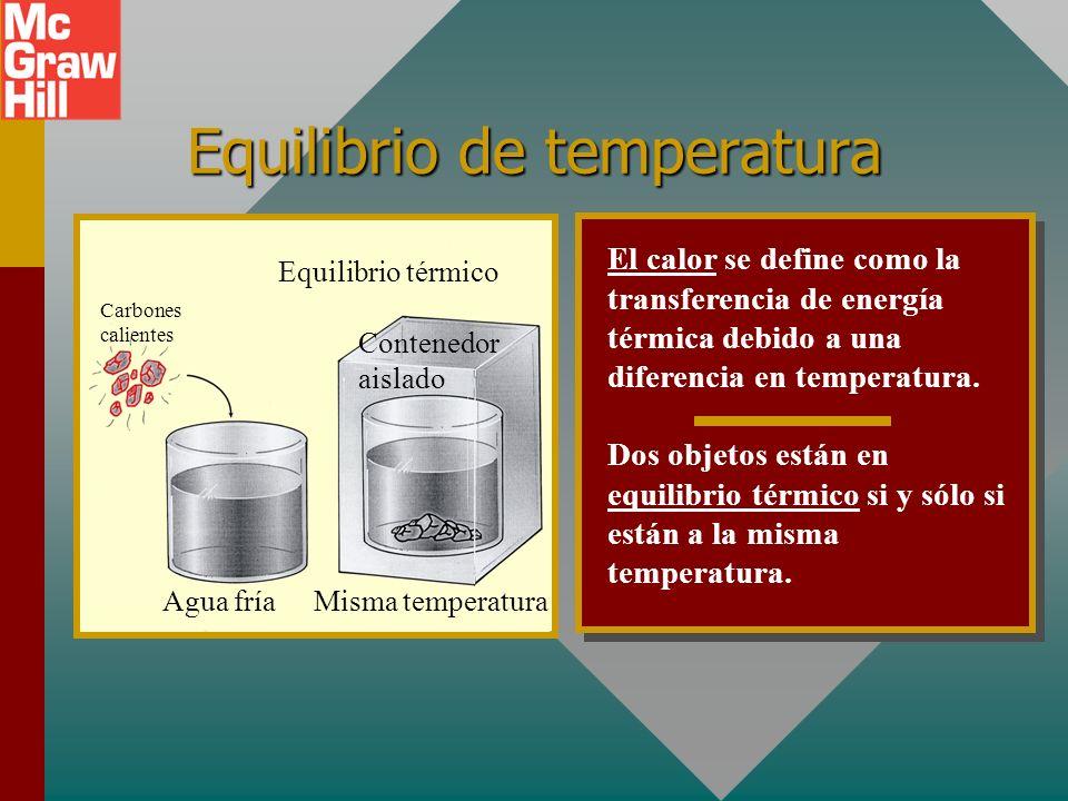 Temperatura contra energía interna Las jarras grande y pequeña tienen la misma temperatura, pero no tienen la misma energía térmica. Una mayor cantida