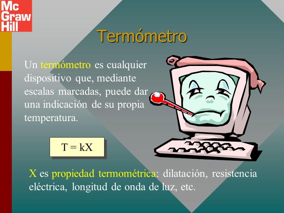 Equilibrio de temperatura El calor se define como la transferencia de energía térmica debido a una diferencia en temperatura. Carbones calientes Agua
