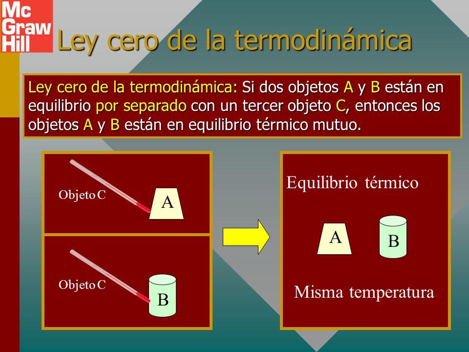 Termómetro Un termómetro es cualquier dispositivo que, mediante escalas marcadas, puede dar una indicación de su propia temperatura. T = kX X es propi