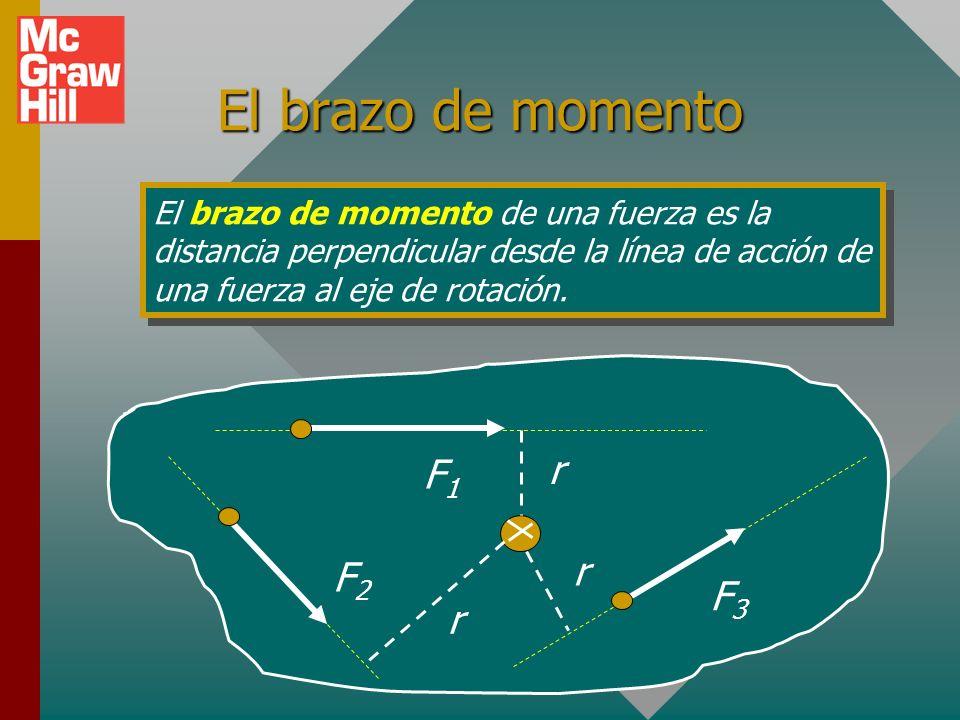 Línea de acción de una fuerza La línea de acción de una fuerza es una línea imaginaria de longitud indefinida dibujada a lo largo de la dirección de l