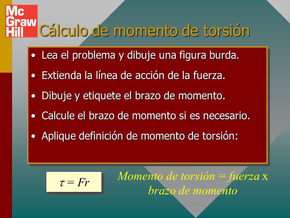 El brazo de momento El brazo de momento de una fuerza es la distancia perpendicular desde la línea de acción de una fuerza al eje de rotación. F2F2 F1