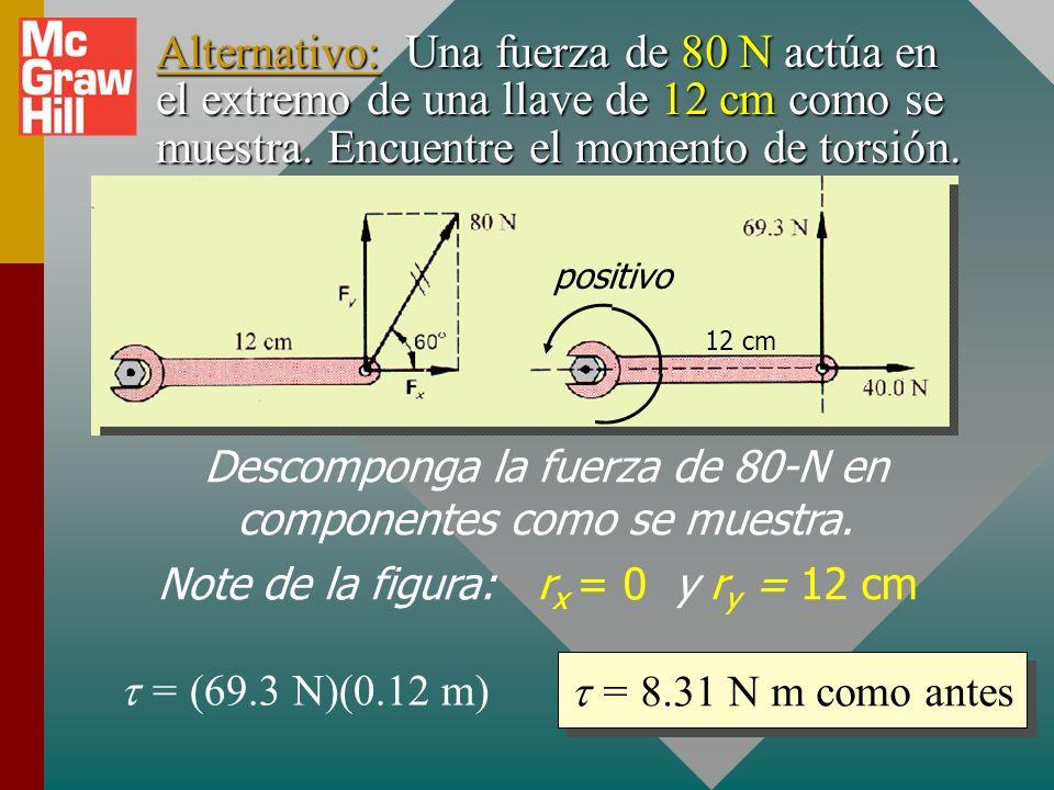 Ejemplo 1: Una fuerza de 80 N actúa en el extremo de una llave de 12 cm como se muestra. Encuentre el momento de torsión. Extienda línea de acción, di