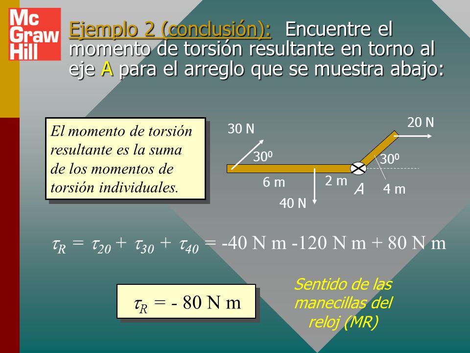 Ejemplo 2 (cont.): Finalmente, considere el momento de torsión debido a la fuerza de 40-N. Encuentre debido a cada fuerza. Considere a continuación la
