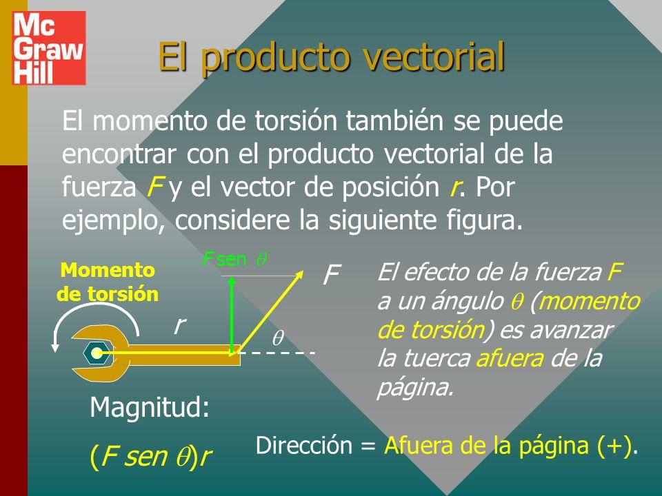 Parte II: Momento de torsión y producto cruz o producto vectorial. Discusión opcional Esto concluye el tratamiento general del momento de torsión. La