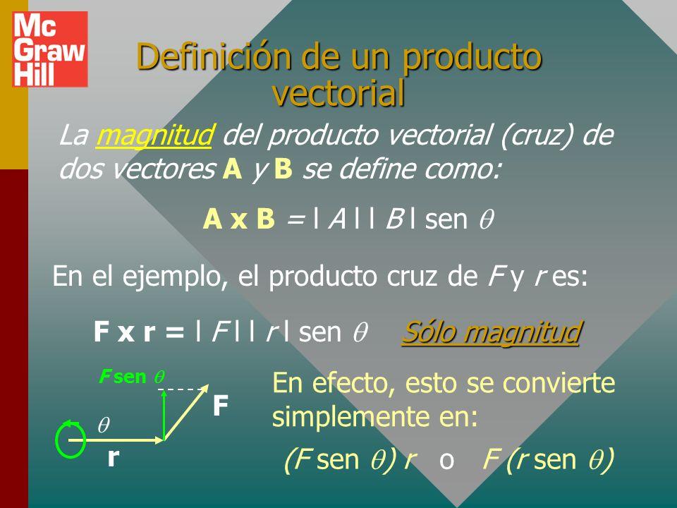El producto vectorial El momento de torsión también se puede encontrar con el producto vectorial de la fuerza F y el vector de posición r. Por ejemplo