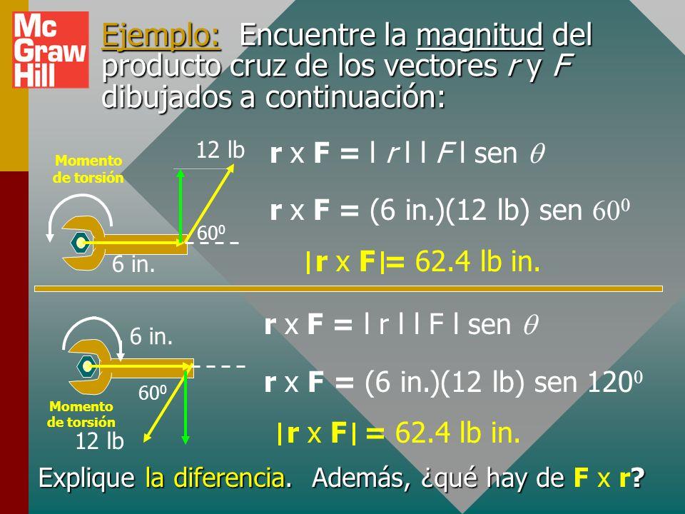 Definición de un producto vectorial La magnitud del producto vectorial (cruz) de dos vectores A y B se define como: A x B = l A l l B l sen Sólo magni