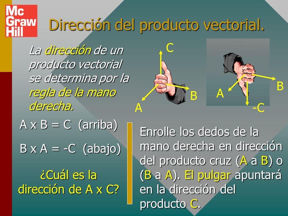 Ejemplo: Encuentre la magnitud del producto cruz de los vectores r y F dibujados a continuación: r x F = l r l l F l sen r x F = (6 in.)(12 lb) sen r