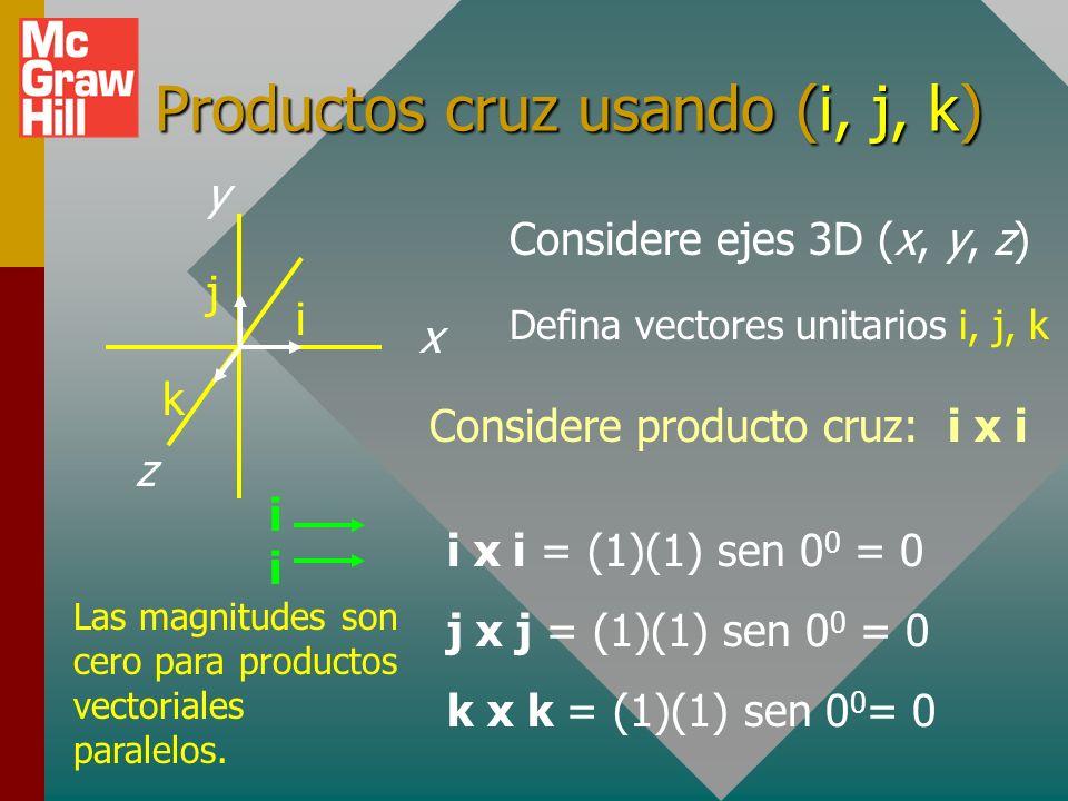 Ejemplo: ¿Cuáles son la magnitud y dirección del producto cruz, r x F? r x F = l r l l F l sen r x F = (6 in.)(10 lb) sen r x F = 38.3 lb in. 10 lb Mo