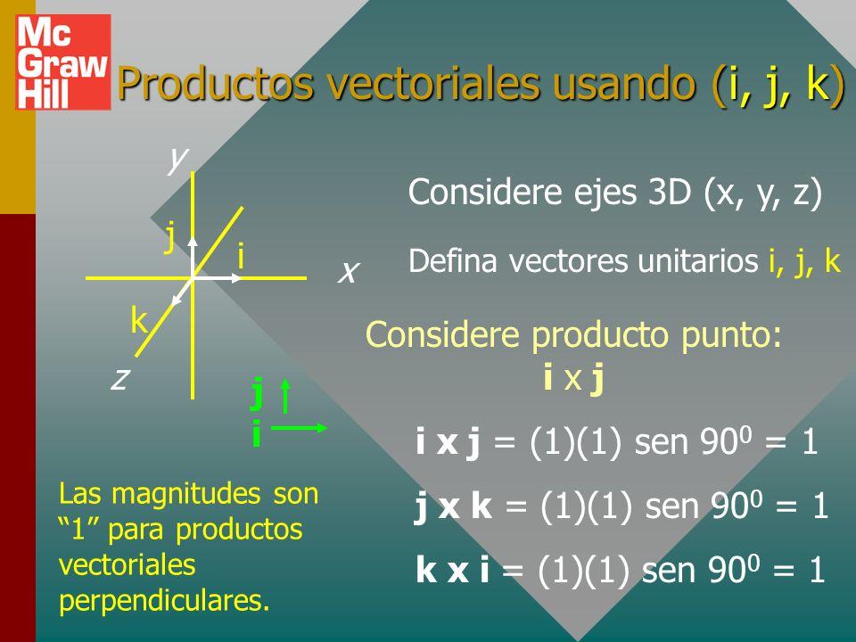 Productos cruz usando (i, j, k) x z y Considere ejes 3D (x, y, z) Defina vectores unitarios i, j, k i j k Considere producto cruz: i x i i x i = (1)(1