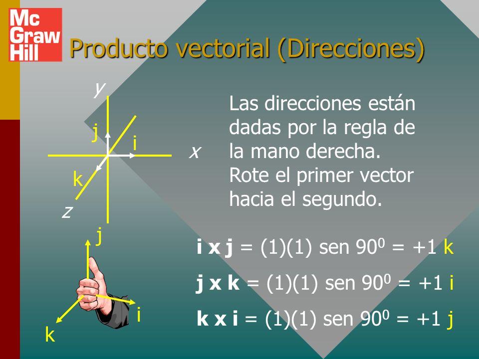 Productos vectoriales usando (i, j, k) Considere ejes 3D (x, y, z) Defina vectores unitarios i, j, k x z y i j k Considere producto punto: i x j i x j