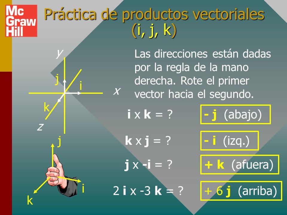 Producto vectorial (Direcciones) x z y i j k i x j = (1)(1) sen 90 0 = +1 k j x k = (1)(1) sen 90 0 = +1 i k x i = (1)(1) sen 90 0 = +1 j Las direccio