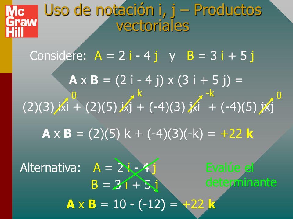 Práctica de productos vectoriales (i, j, k) x z y i j k i x k = ? k x j = ? Las direcciones están dadas por la regla de la mano derecha. Rote el prime