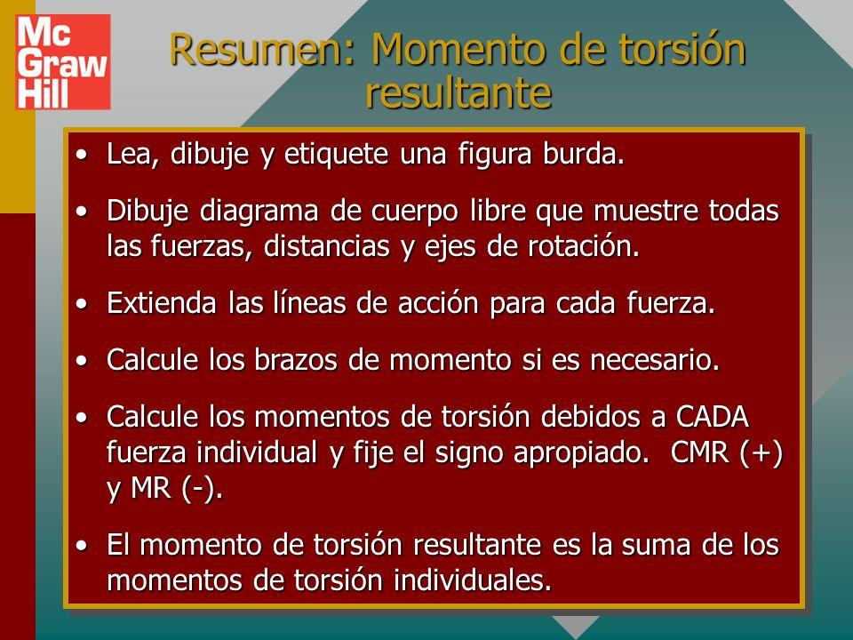 Resumen El momento de torsión es el producto de una fuerza y su brazo de momento definido como: El brazo de momento de una fuerza es la distancia perp