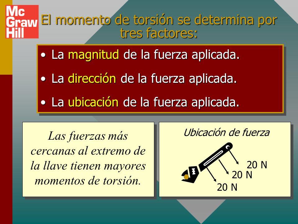 El momento de torsión se determina por tres factores: La magnitud de la fuerza aplicada.La magnitud de la fuerza aplicada.