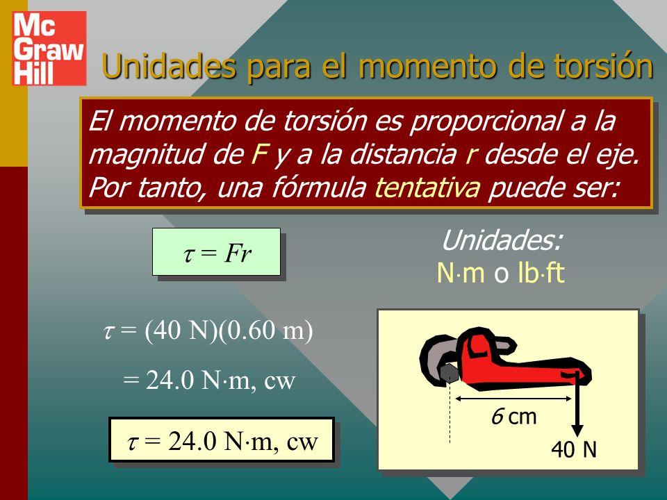Unidades para el momento de torsión El momento de torsión es proporcional a la magnitud de F y a la distancia r desde el eje.