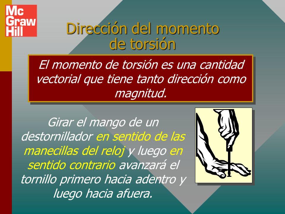 Dirección del momento de torsión El momento de torsión es una cantidad vectorial que tiene tanto dirección como magnitud.