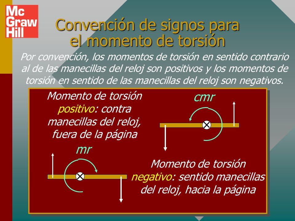 Convención de signos para el momento de torsión Por convención, los momentos de torsión en sentido contrario al de las manecillas del reloj son positivos y los momentos de torsión en sentido de las manecillas del reloj son negativos.