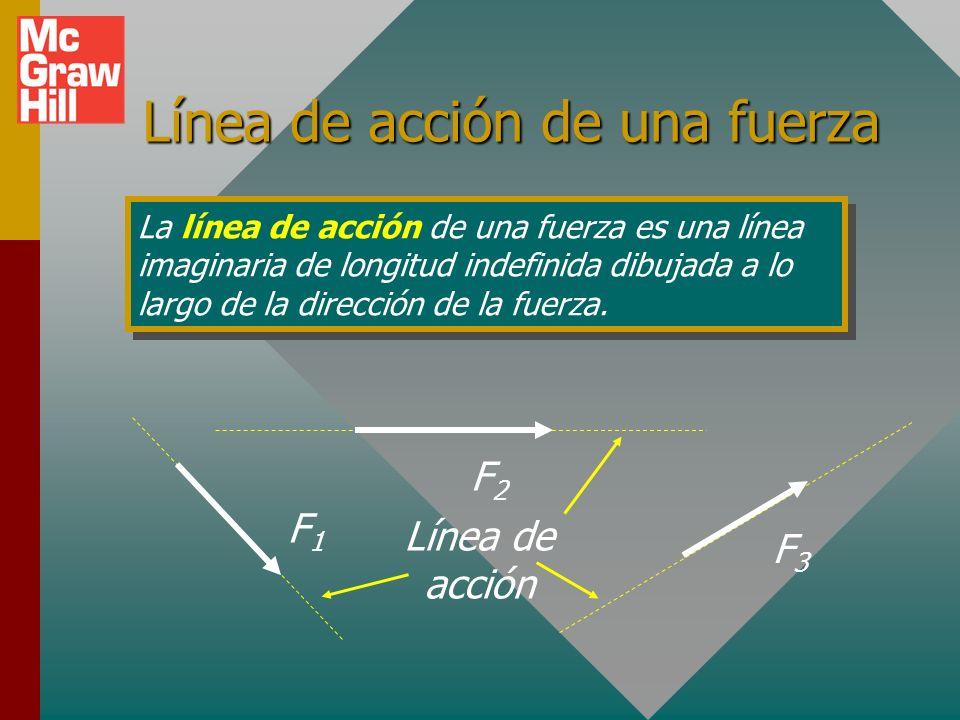 Línea de acción de una fuerza La línea de acción de una fuerza es una línea imaginaria de longitud indefinida dibujada a lo largo de la dirección de la fuerza.