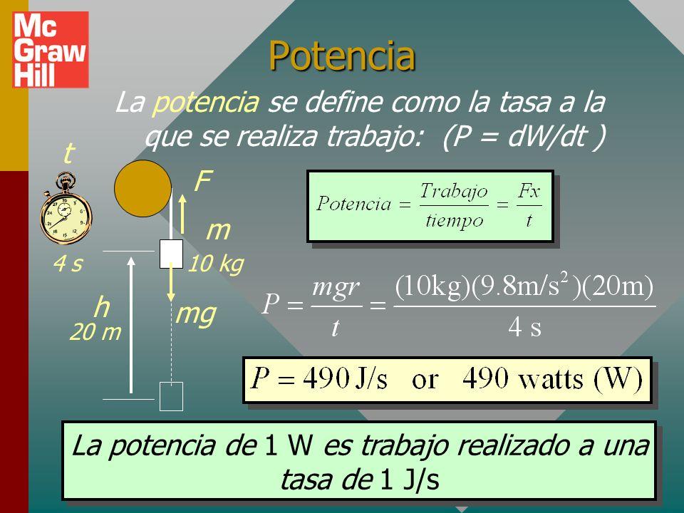 Ejemplo 3 (Cont.): Un bloque de 4 kg se desliza desde el reposo de lo alto al fondo del plano de 30 0. Encuentre la velocidad en el fondo. (h = 20 m y