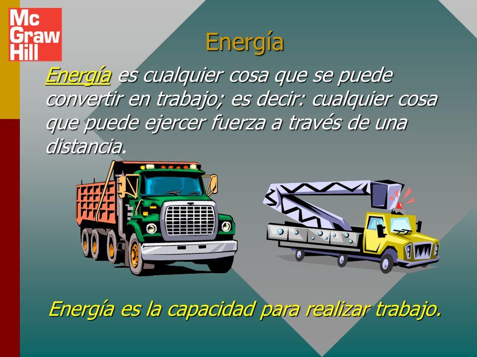 Objetivos: Después de completar este módulo, deberá: Definir energía cinética y energía potencial, junto con las unidades apropiadas en cada sistema.D