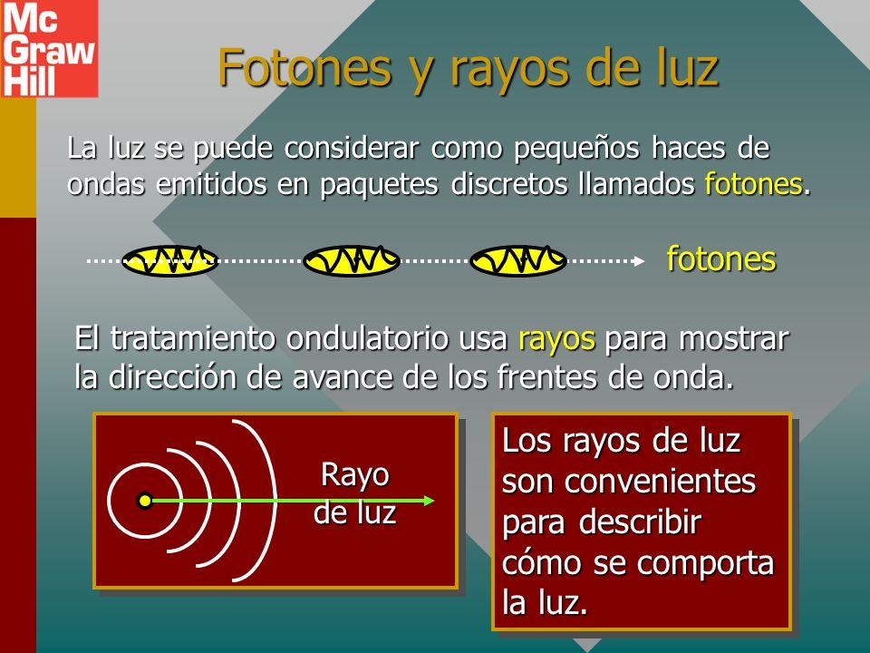La naturaleza de la luz Los físicos han estudiado la luz por siglos, y encontraron que a veces se comporta como partícula y a veces como onda. En real