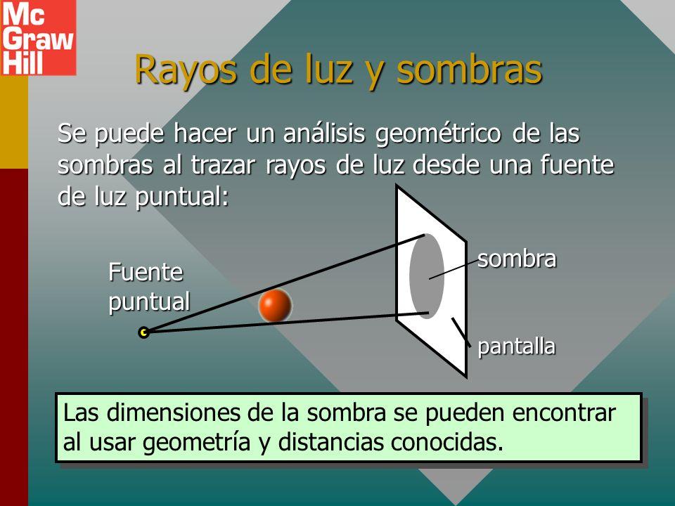 Fotones y rayos de luz La luz se puede considerar como pequeños haces de ondas emitidos en paquetes discretos llamados fotones. fotones El tratamiento