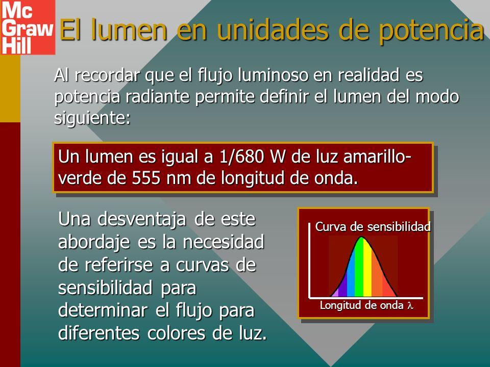 El lumen como unidad de flujo Un lumen (lm) es el flujo luminoso emitido desde una abertura de 1/60 cm 2 en una fuente estándar y que se incluye en un