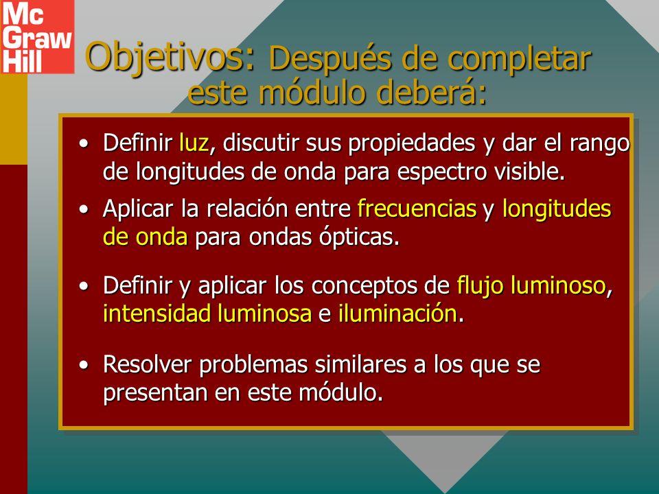 Objetivos: Después de completar este módulo deberá: Definir luz, discutir sus propiedades y dar el rango de longitudes de onda para espectro visible.Definir luz, discutir sus propiedades y dar el rango de longitudes de onda para espectro visible.
