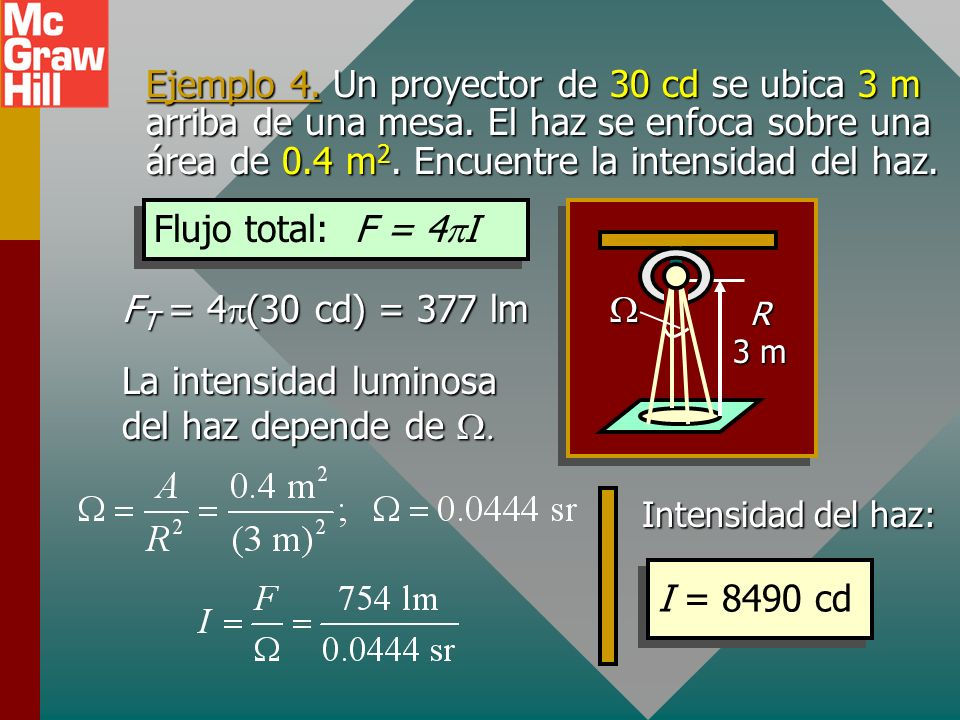 Flujo total para fuente isotrópica R 3 m Una fuente isotrópica emite en todas direcciones; es decir, sobre un ángulo sólido de 4 estereorradianes. Flu