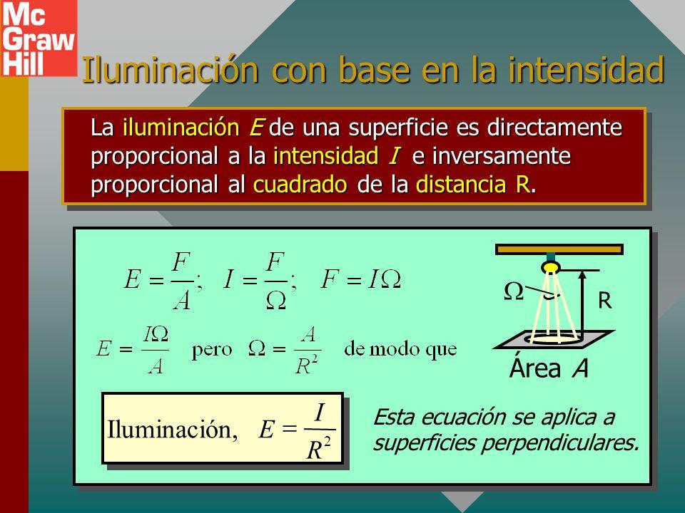 Iluminación de una superficie La iluminación E de una superficie A se define como el flujo luminoso por unidad de área (F/A) en lúmenes por metro cuad