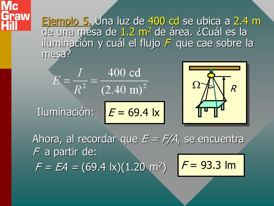 Iluminación con base en la intensidad R Área A Esta ecuación se aplica a superficies perpendiculares. La iluminación E de una superficie es directamen