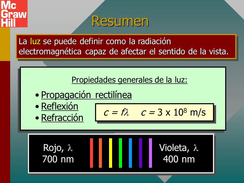La relación cuadrado inverso E/9 E/4 E 3 m 2 m 1 m 1 m 2 4 m 2 9 m 2 Si la intensidad es 36 lx a 1 m, será 9 lx a 2 m y sólo 4 lx a 3 m.
