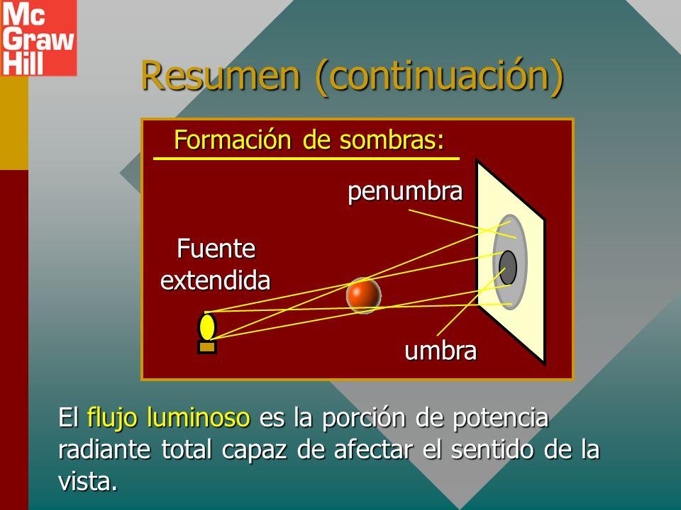 Resumen La luz se puede definir como la radiación electromagnética capaz de afectar el sentido de la vista. Propagación rectilínea Reflexión Refracció