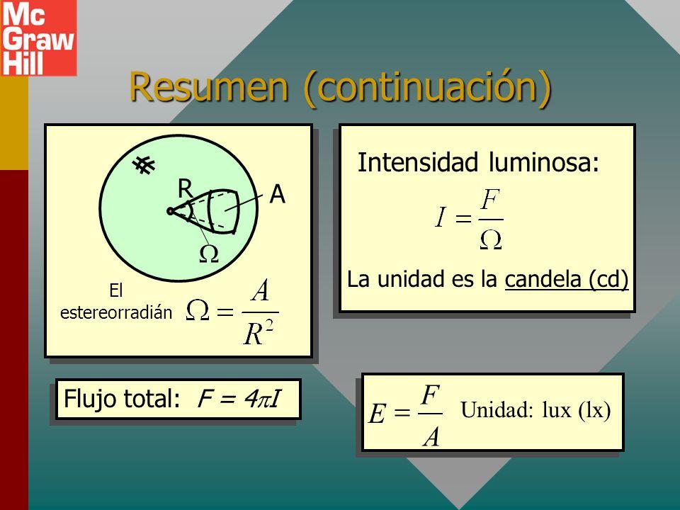 Resumen (continuación) El flujo luminoso es la porción de potencia radiante total capaz de afectar el sentido de la vista. Fuente extendida penumbra u
