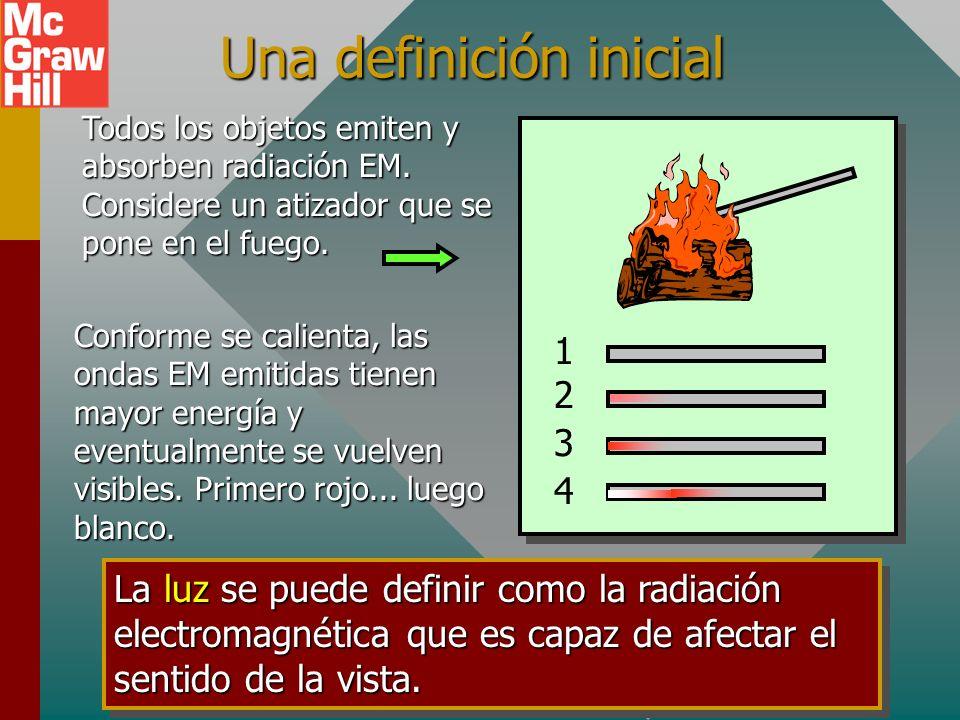 Una definición inicial Todos los objetos emiten y absorben radiación EM.